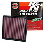 K&N engine air filter, washable and reusable:  2007-2019 Ford/Lincoln Truck and SUV V6/V8/V10 (F150, F150 Raptor, Expedition, Navigator, F250, F350, F450, F550, F650) 33-2385